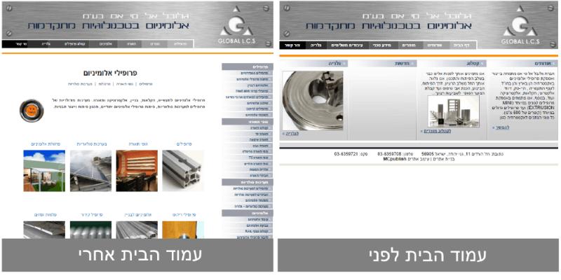 קידום האתר של מפעל אלומיניום