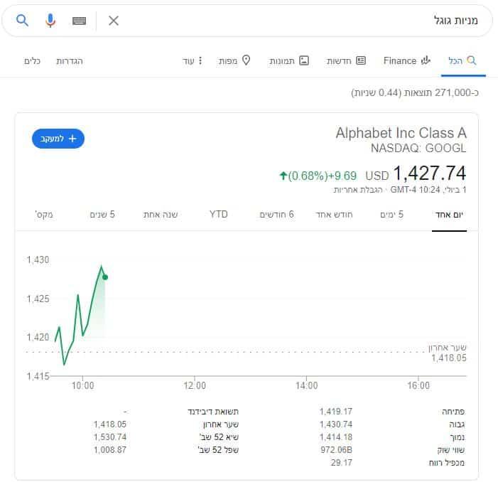 קידום אתרים פיננסיים